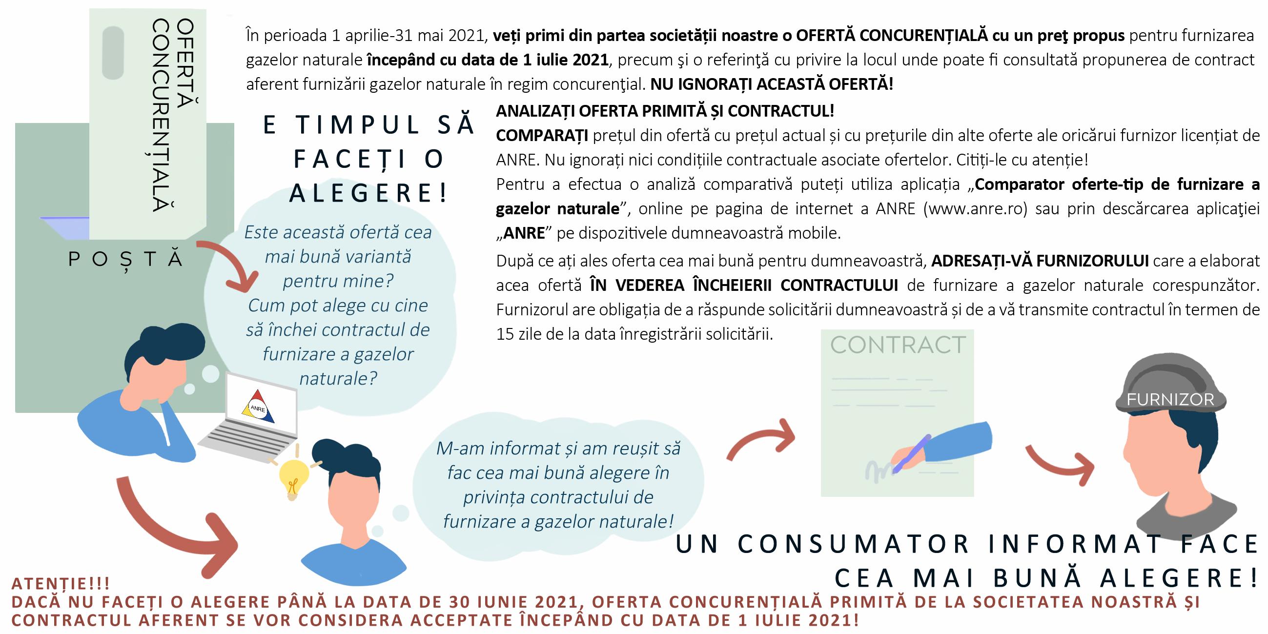 Card-info-consumatori